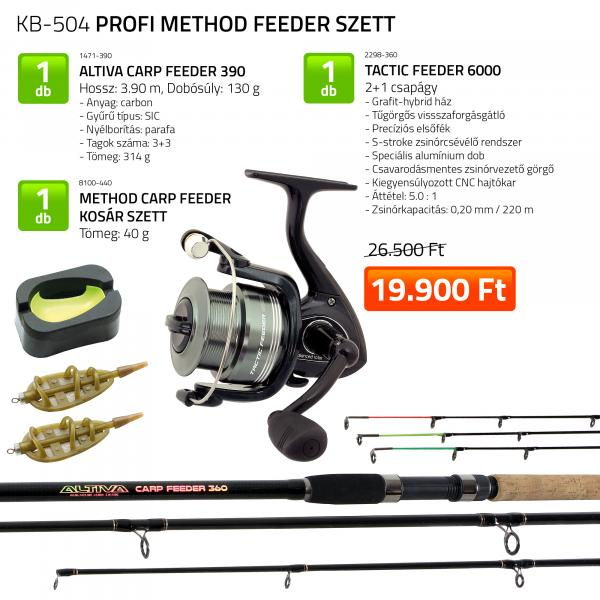 NEVIS Profi Method Feeder szett KB-504
