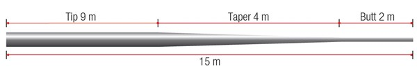 T-Force XPS MATCH TAPER LEADER 0,20/0,32mm távdobó előke